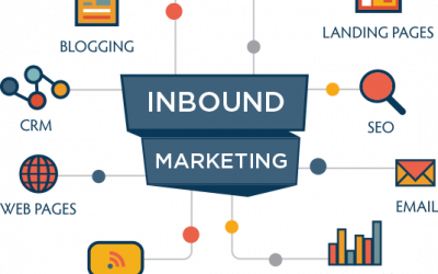 INBOUND MARKETING. TODO LO QUE NECESITAS SABER