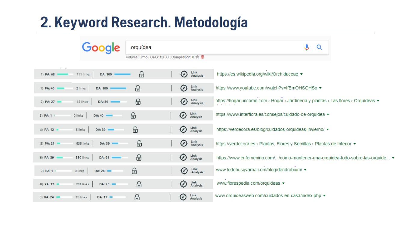 SEO: keywords, contenido y promoción