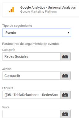 Conozcamos Google Tag Manager