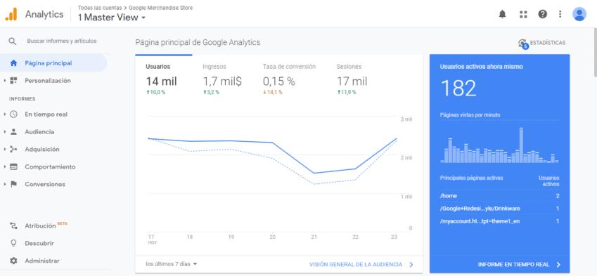 Analytics  Google Merchandise Store