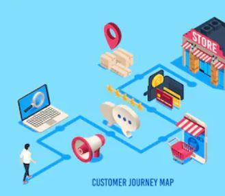 Customer Journey: todo lo que deberías saber