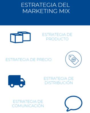 Estrategia Marketing Mix