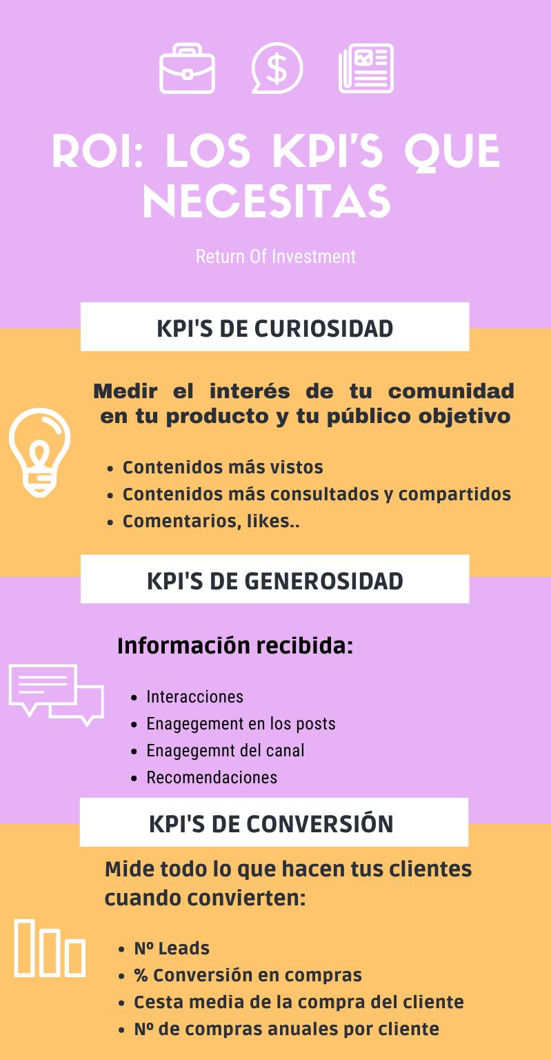 infografía-roi-kpis-recomendados
