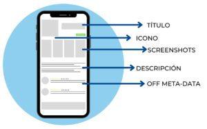 ASO-app-movil